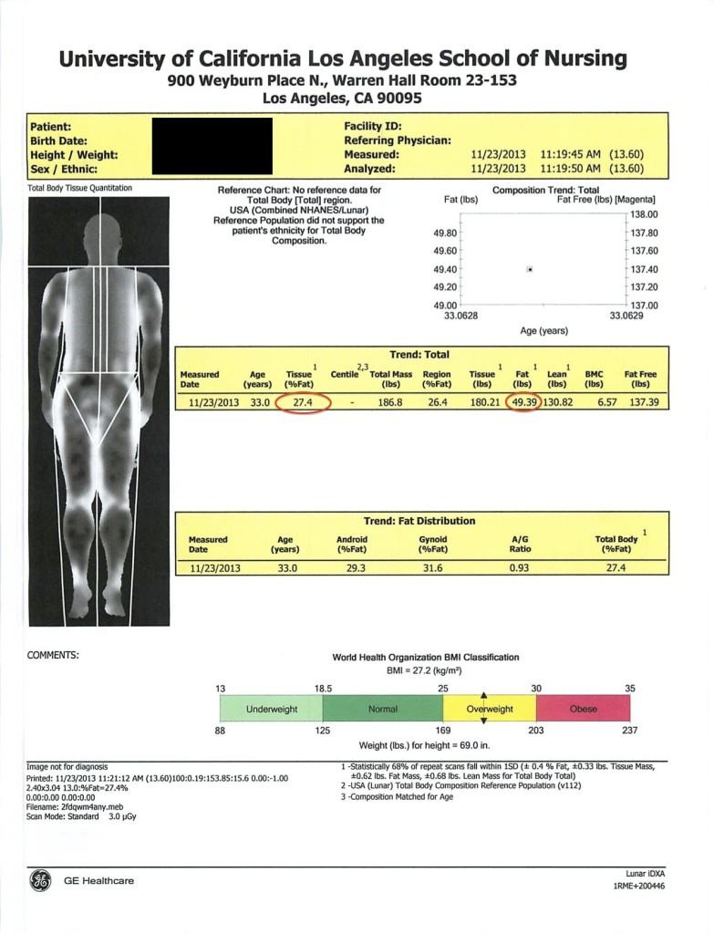 My DEXA Scan for Body Composition - The BJJ Caveman